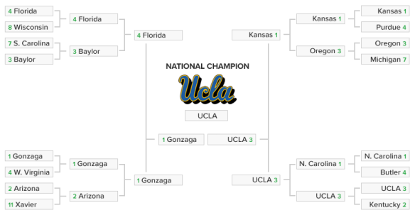 full_bracket_round_of_16